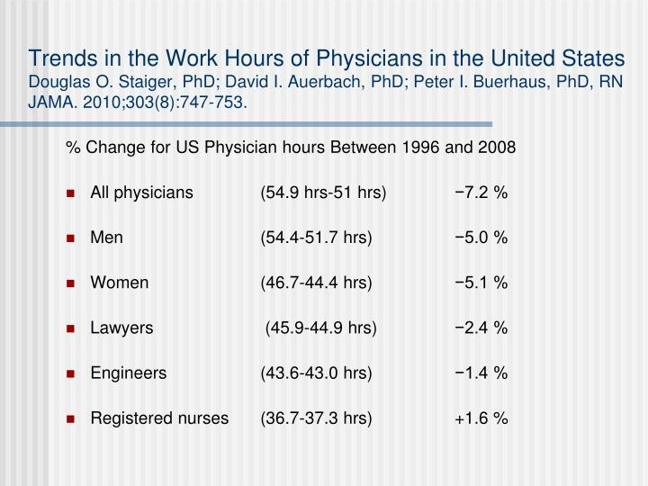 Trends in the Work Hours of Physicians in the United States