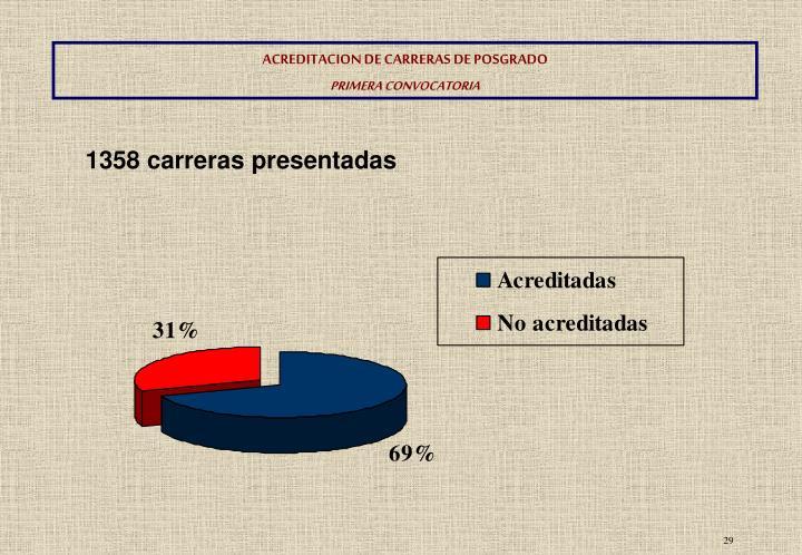 ACREDITACION DE CARRERAS DE POSGRADO