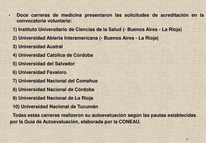Doce carreras de medicina presentaron las solicitudes de acreditación en la convocatoria voluntaria: