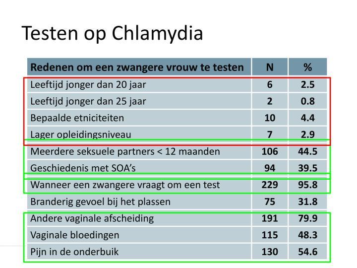 Testen op Chlamydia
