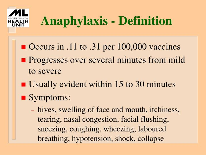 Anaphylaxis - Definition