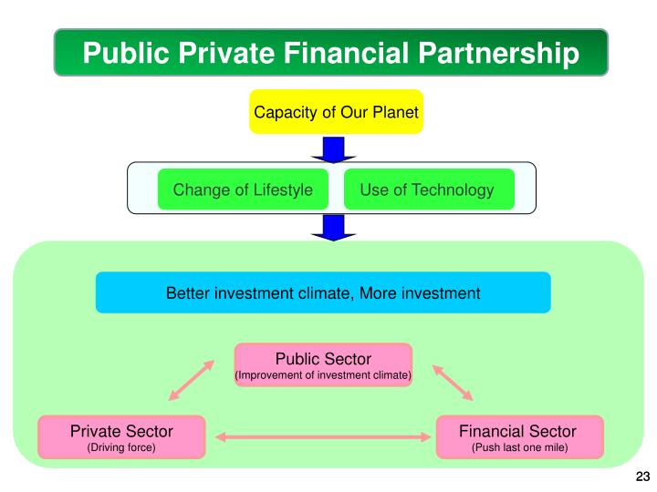 Public Private Financial Partnership
