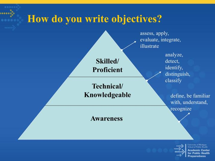assess, apply, evaluate, integrate, illustrate