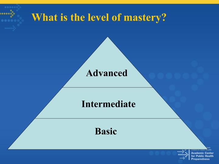 What is the level of mastery?