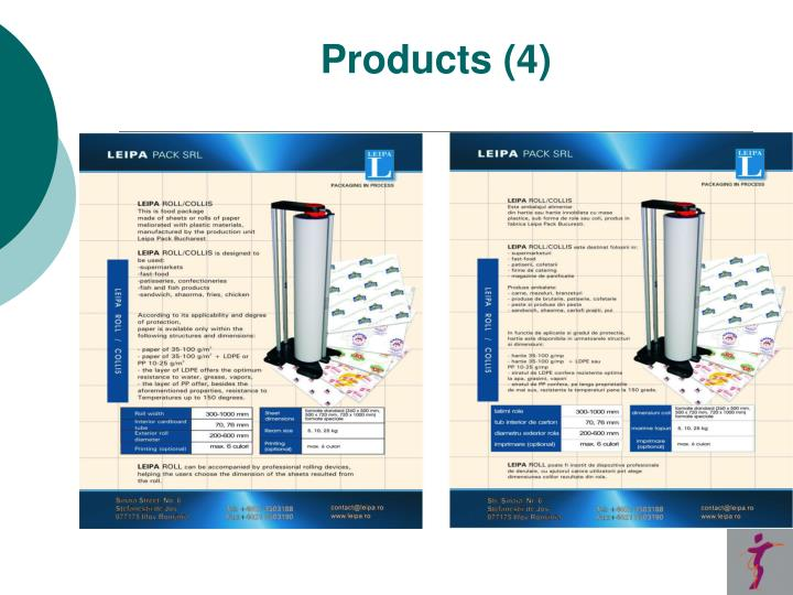 Products (4)
