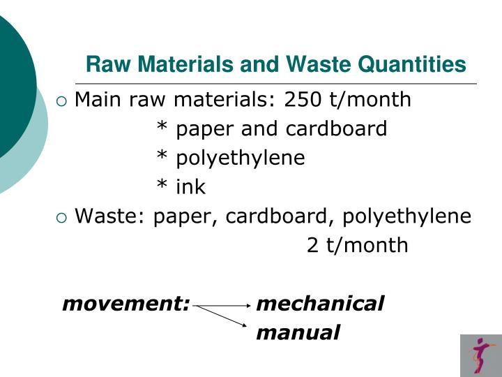 Raw Materials and Waste Quantities