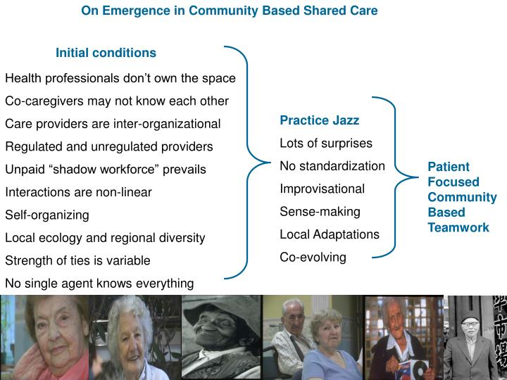 On Emergence in Community Based Shared Care
