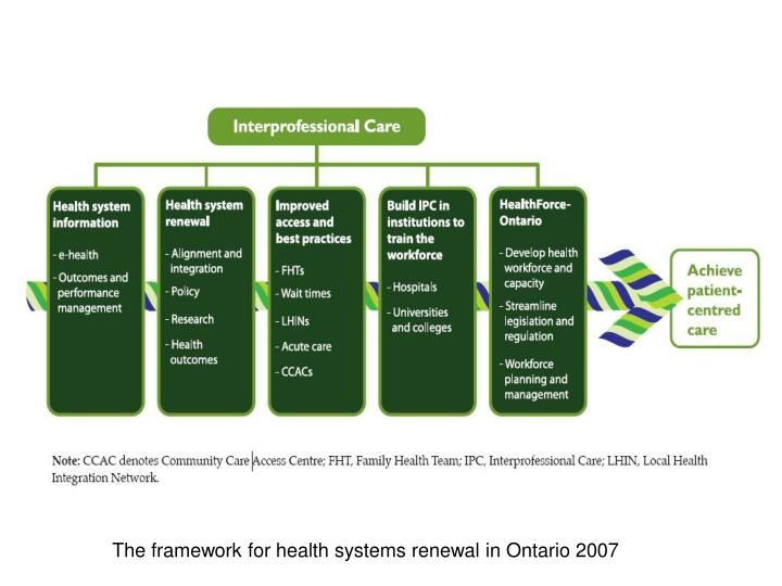 The framework for health systems renewal in Ontario 2007