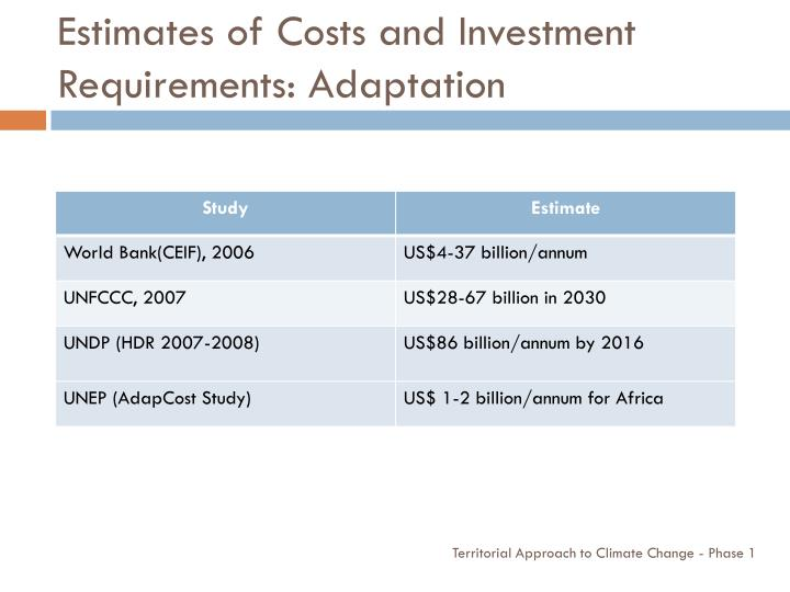 Estimates of Costs and Investment Requirements: Adaptation