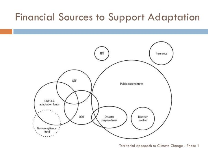 Financial Sources to Support Adaptation