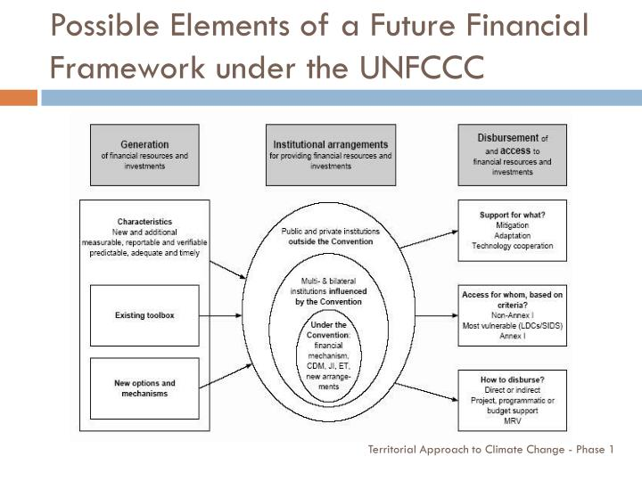 Possible Elements of a Future Financial Framework under the UNFCCC