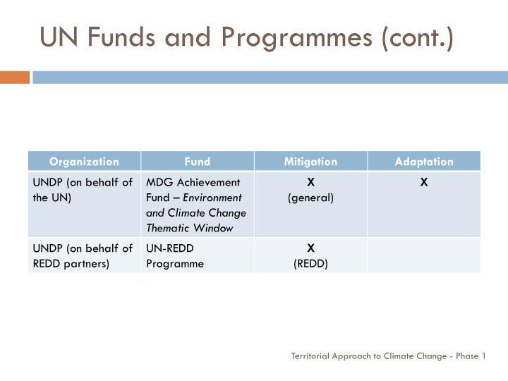 UN Funds and Programmes (cont.)