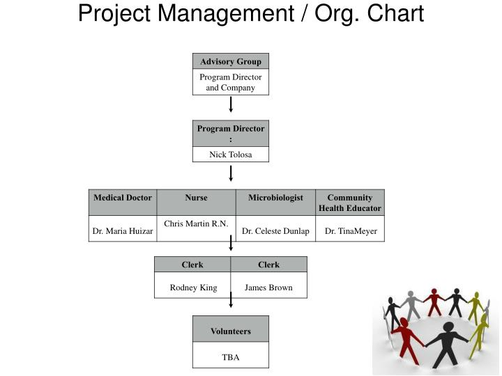 Project Management / Org. Chart