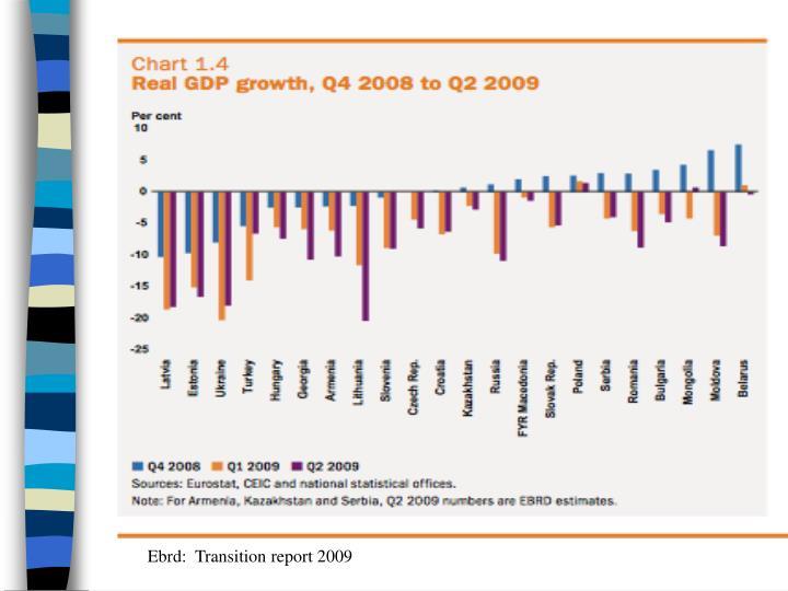 Ebrd:  Transition report 2009