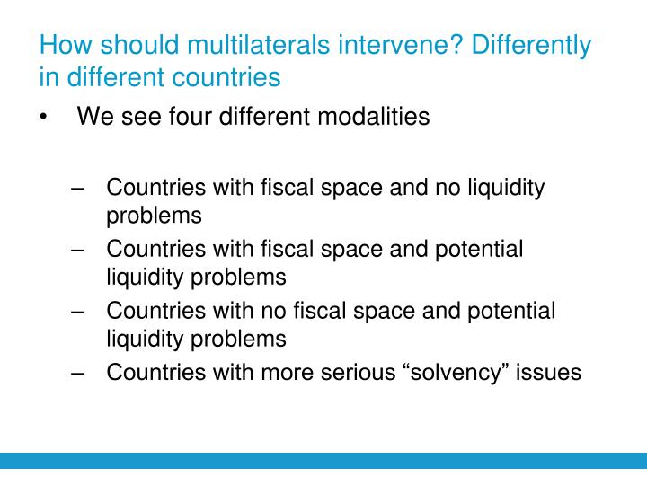 How should multilaterals intervene? Differently in different countries
