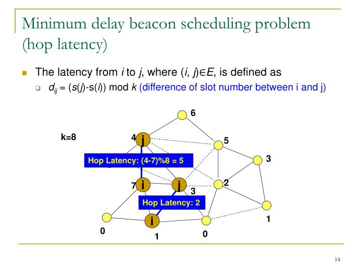 Minimum delay beacon scheduling problem