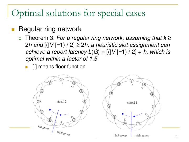 Optimal solutions for special cases