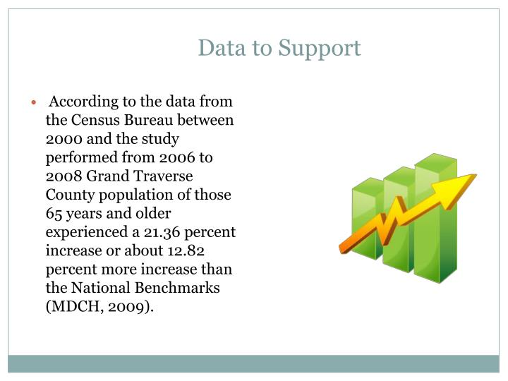 Data to Support