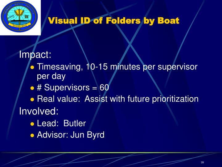 Visual ID of Folders by Boat