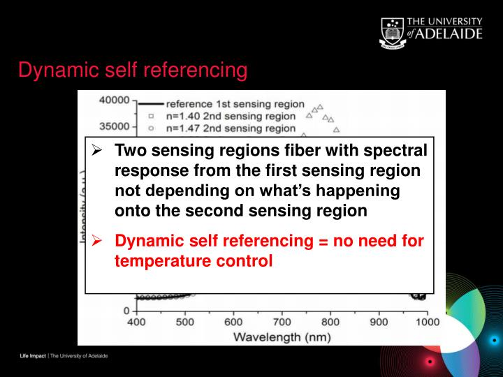 Dynamic self referencing