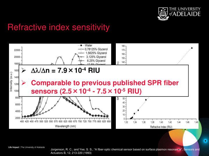 Refractive index sensitivity