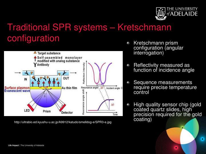 Traditional SPR systems – Kretschmann configuration