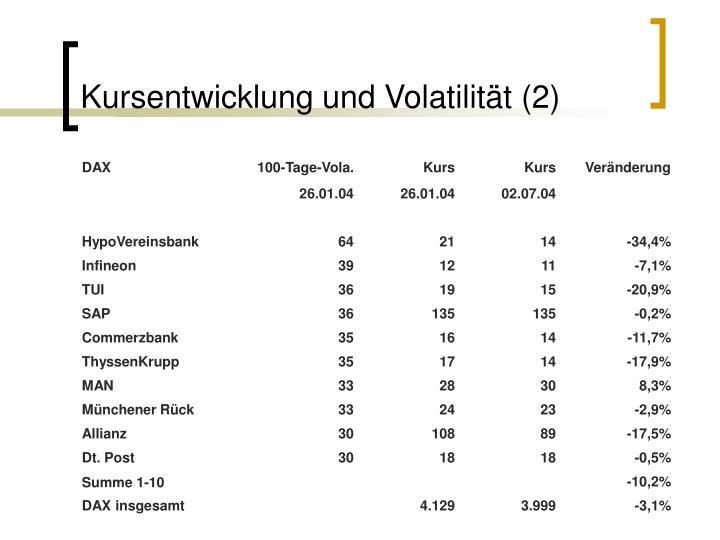 Kursentwicklung und Volatilität (2)