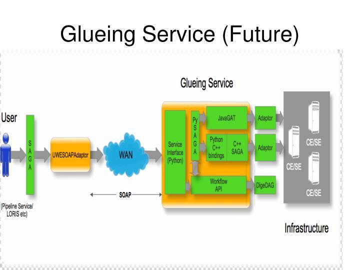 Glueing Service (Future)