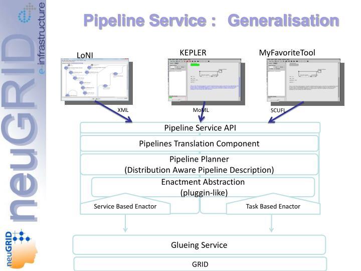 Pipeline Service : Generalisation