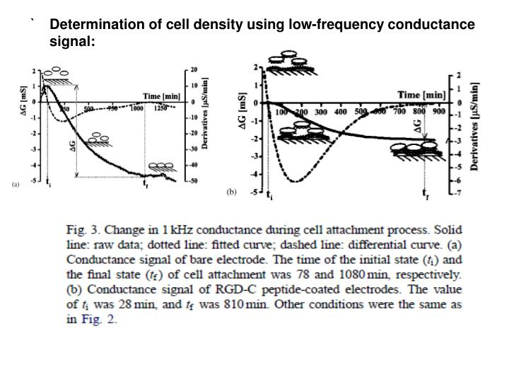 `Determination of cell density using low-frequency conductance signal: