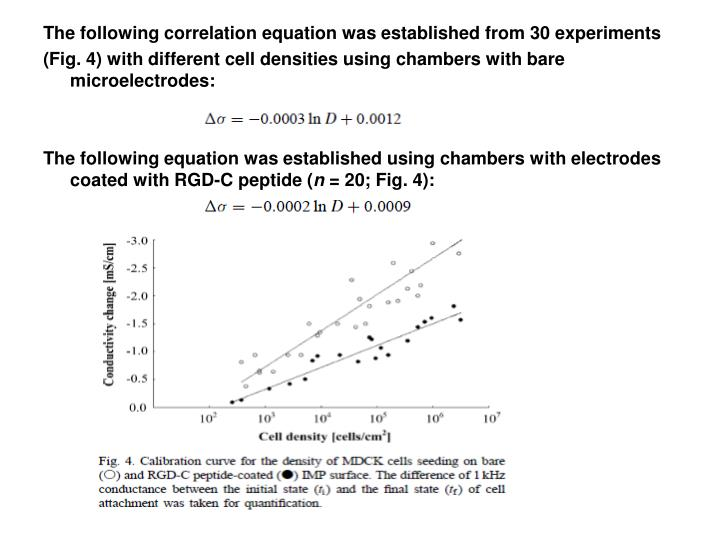 The following correlation equation was established from 30 experiments