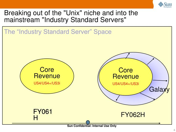 "Breaking out of the ""Unix"" niche and into the mainstream ""Industry Standard Servers"""