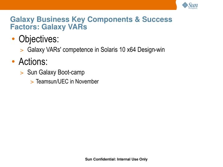 Galaxy Business Key Components & Success Factors: Galaxy VARs