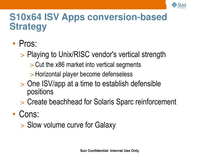 S10x64 ISV Apps conversion-based  Strategy