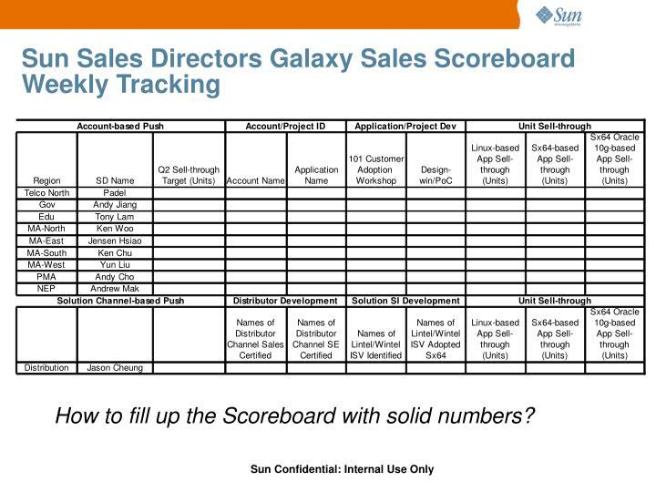 Sun Sales Directors Galaxy Sales Scoreboard Weekly Tracking
