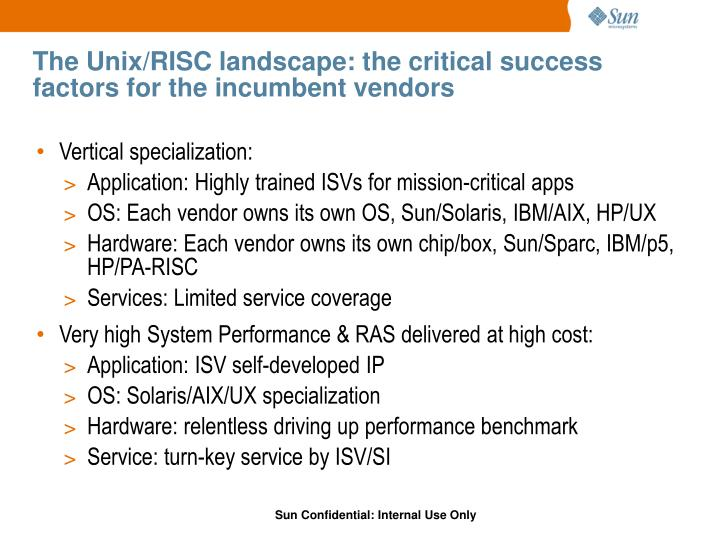 The Unix/RISC landscape: the critical success factors for the incumbent vendors