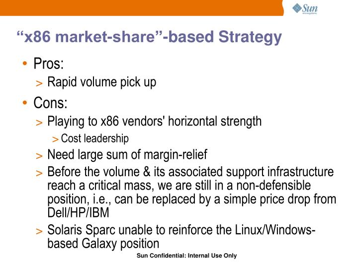 """x86 market-share""-based Strategy"