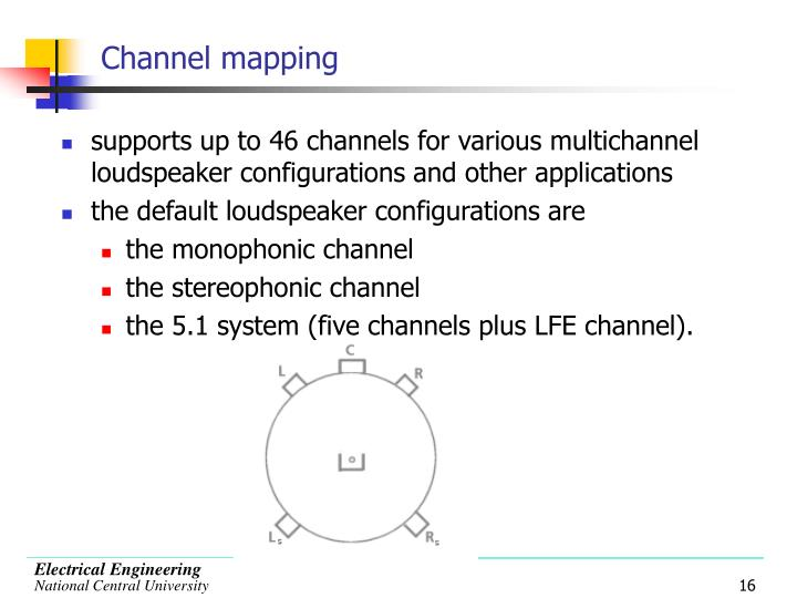 Channel mapping