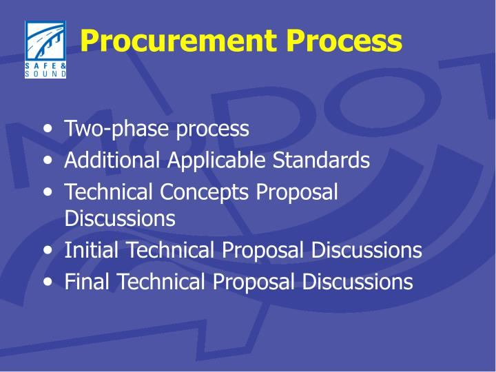 Two-phase process