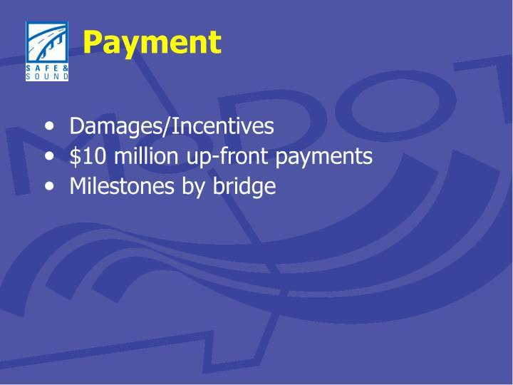 Damages/Incentives