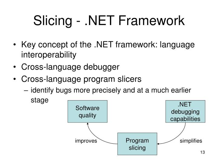 Slicing - .NET Framework