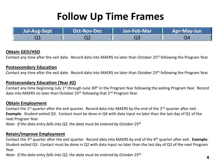 Follow Up Time Frames
