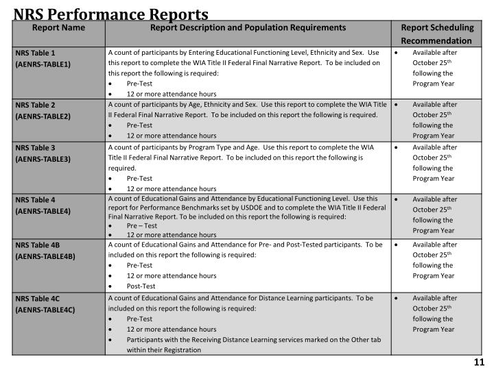 NRS Performance Reports