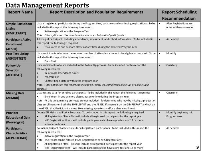 Data Management Reports