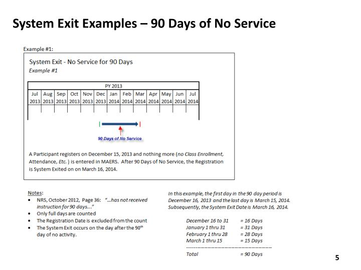 System Exit Examples – 90 Days of No Service