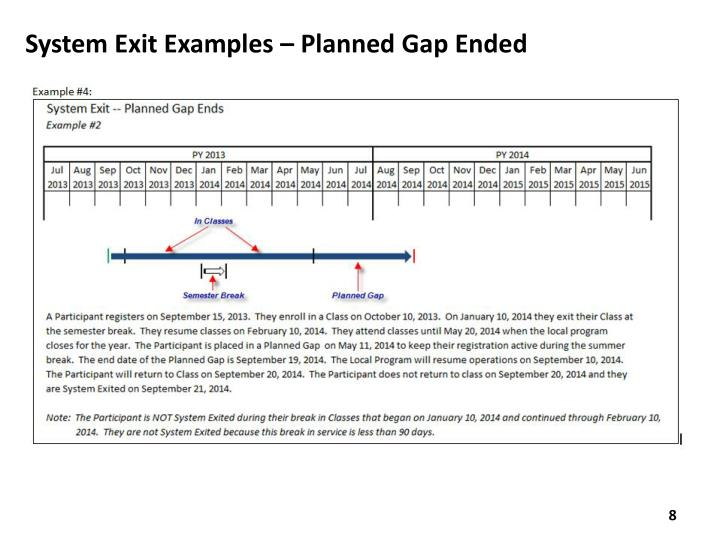 System Exit Examples – Planned Gap Ended