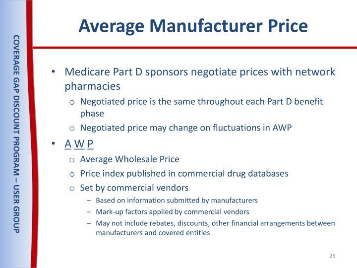 Average Manufacturer Price