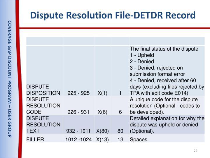 Dispute Resolution File-DETDR Record
