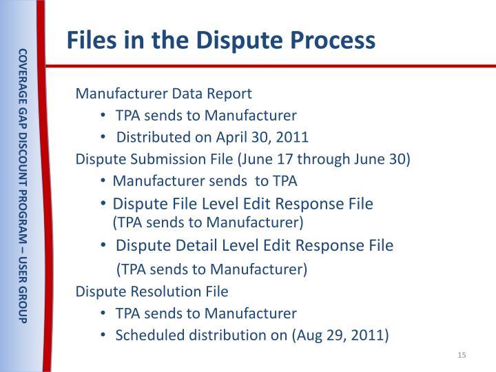 Files in the Dispute Process