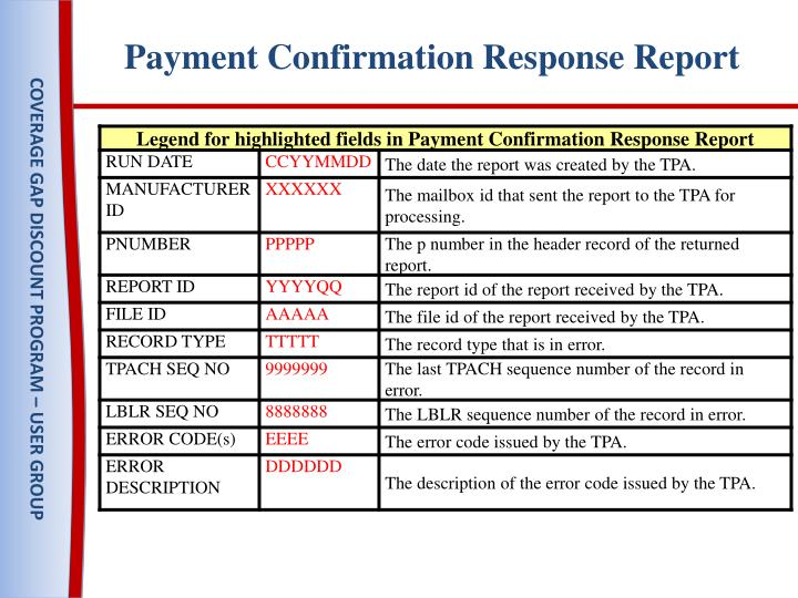 Payment Confirmation Response Report